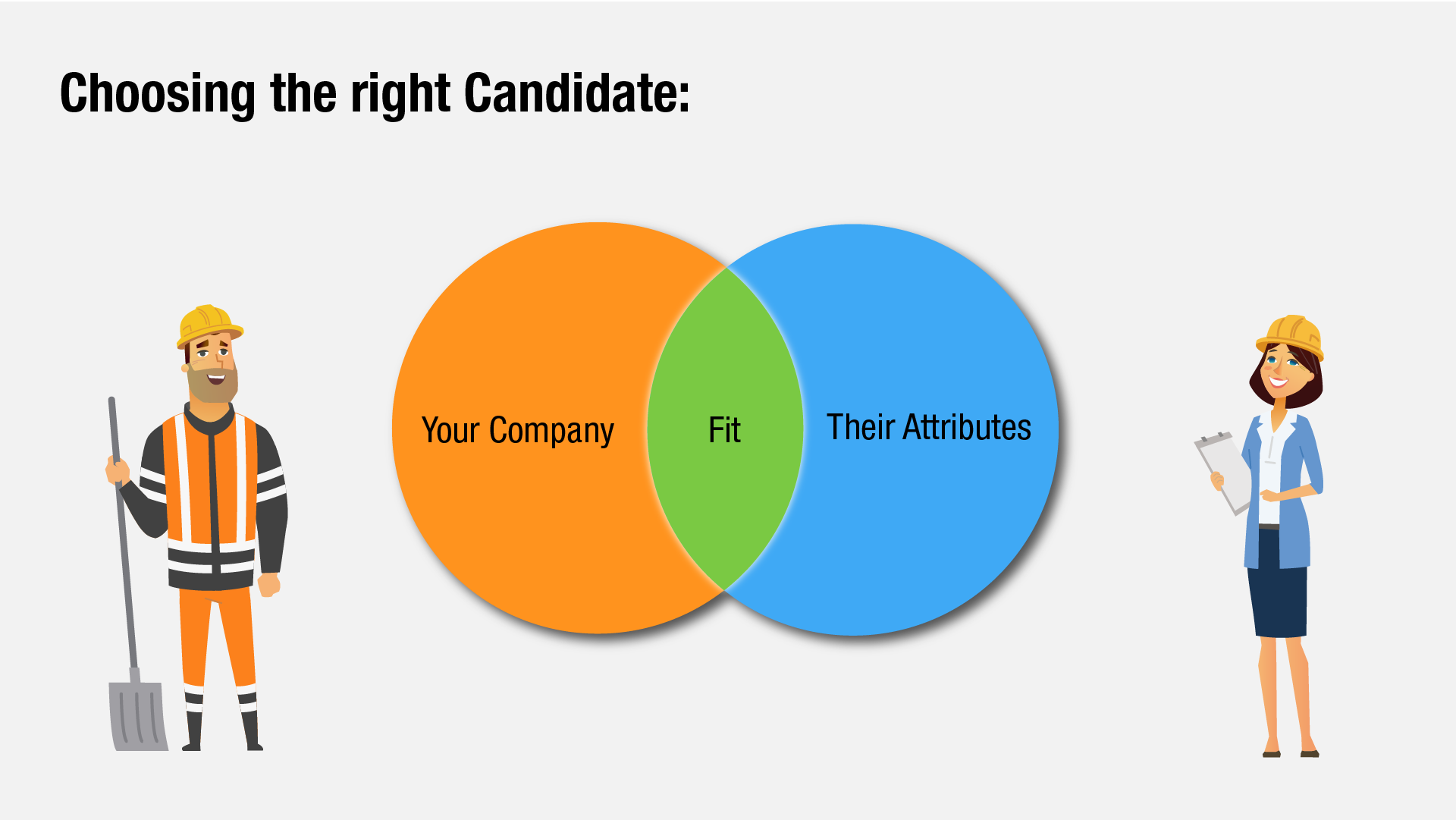 Choosing the right person for the Job