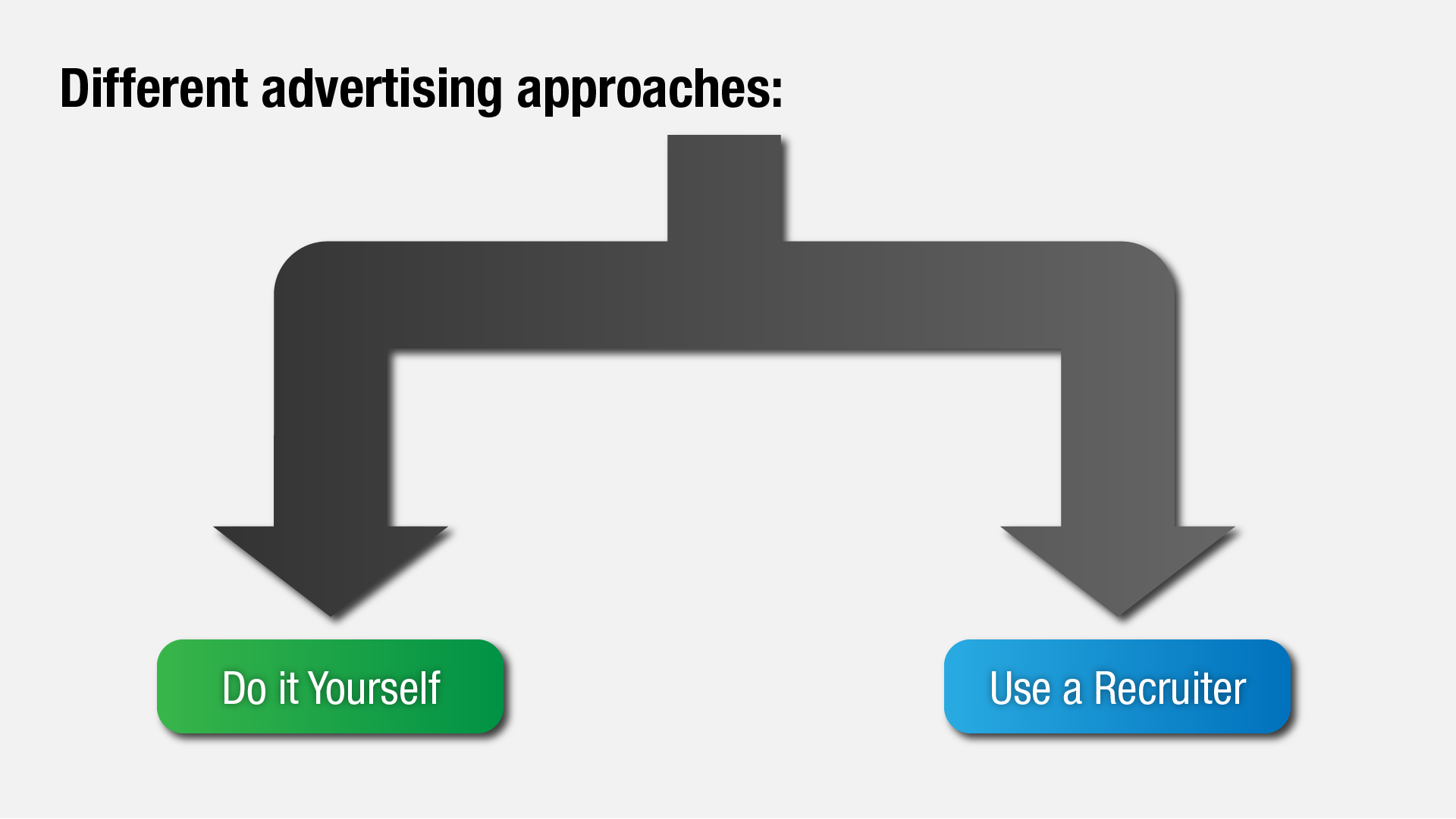 Different Job Adevertising Routes