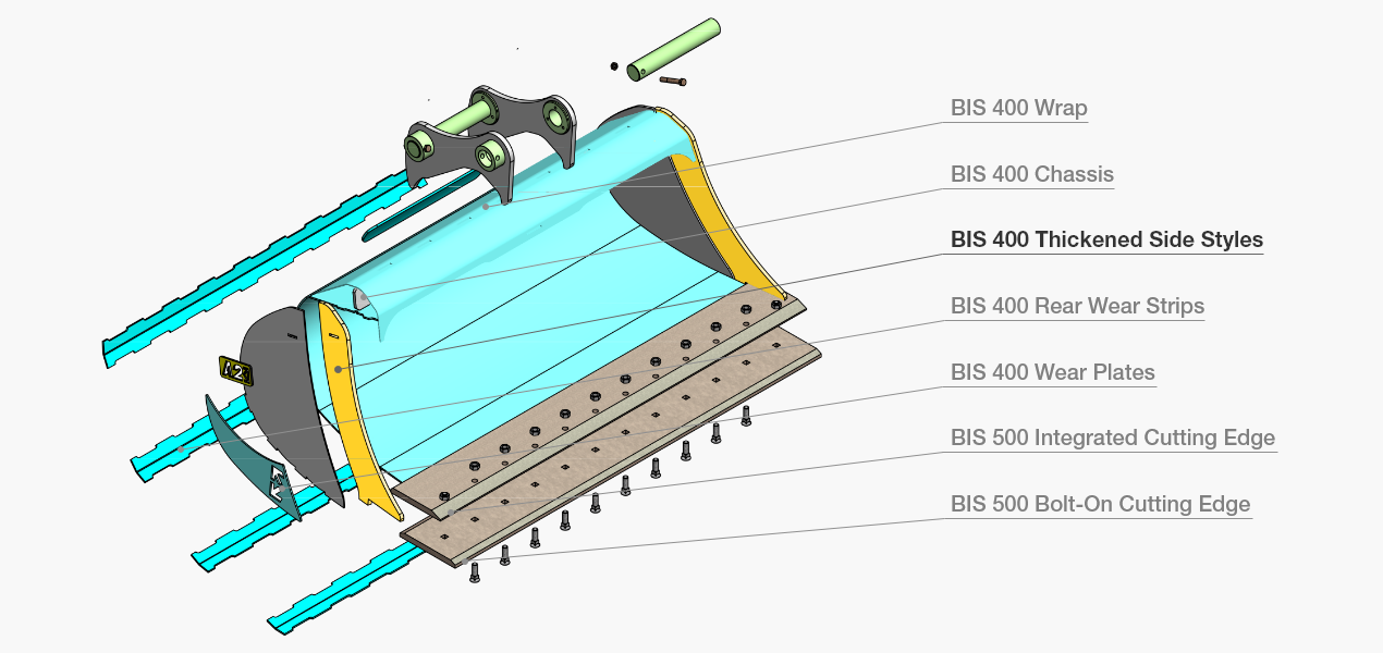 Anatomy of an A2 Excavator Wide Bucket with text wide